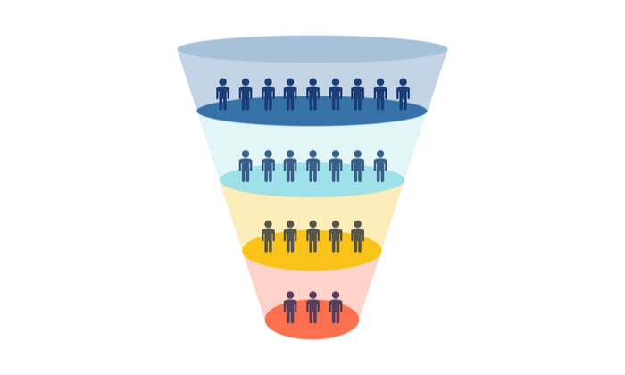 Find out how to Construct a Conversion Funnel That Will Triple Your Earnings